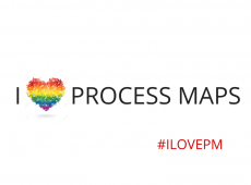 PROCESS MAPPING rainbow