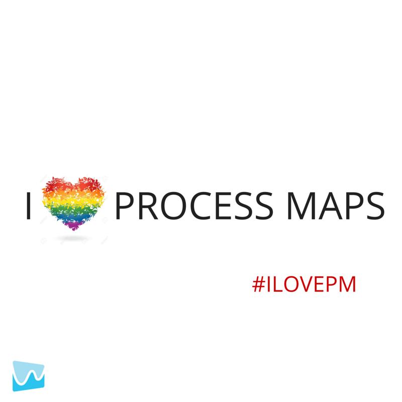 PROCESS MAPPING rainbow