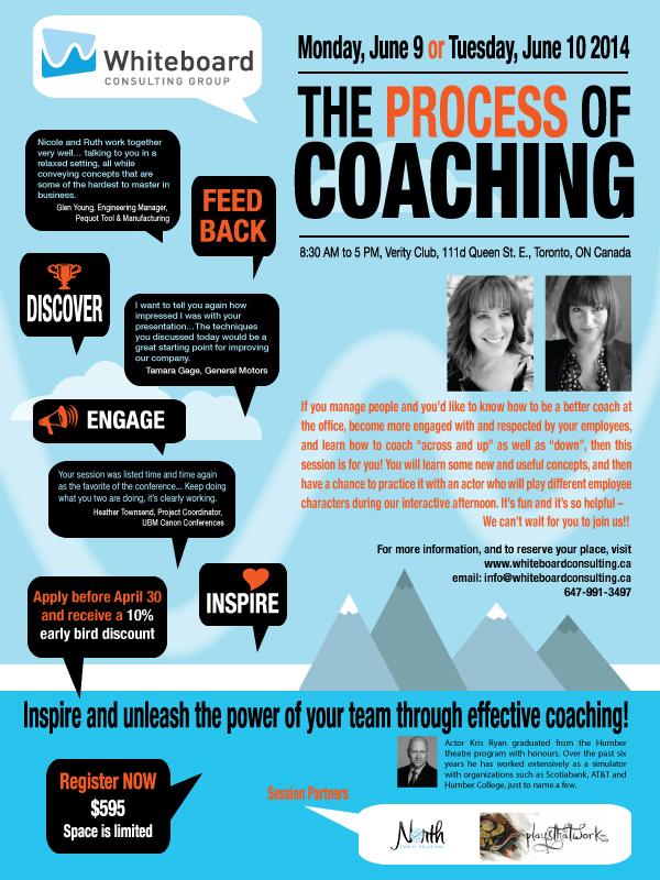 Process-of-Coaching---Verity