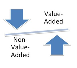 value-added-non-value-added